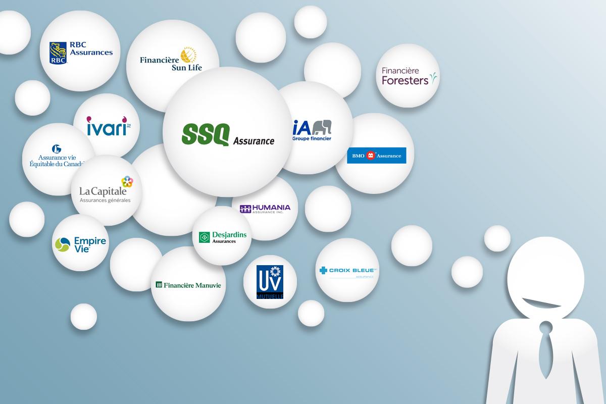Top 15 des meilleures compagnies d 39 assurance vie au qu bec for Assurance maison industrielle alliance